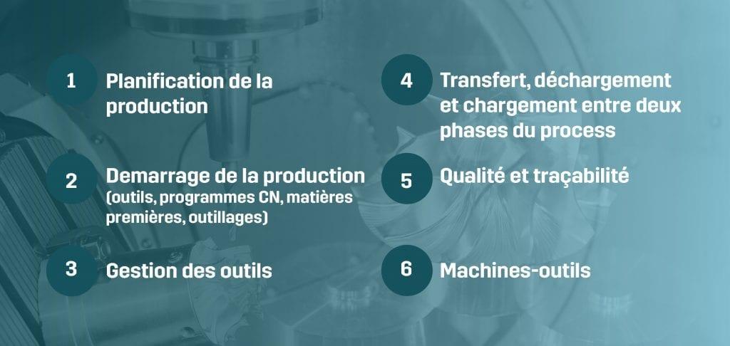 Six solutions pour une production unitaire économique ou en petits lots