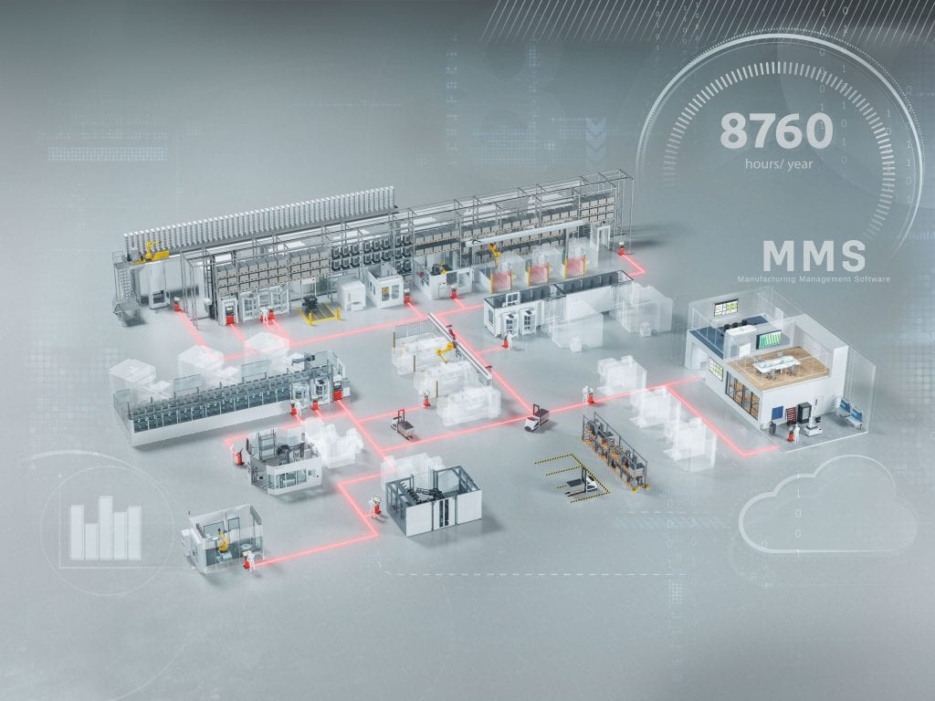 Fastems offering as a factory picture