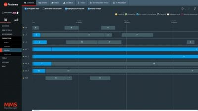 Production scheduling in CNC automation system